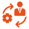 Servizi Sistemi di gestione integrata